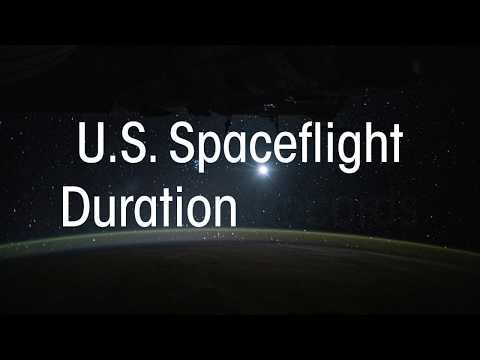U.S. Spaceflight Duration Records
